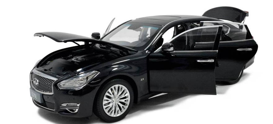 simulation car model